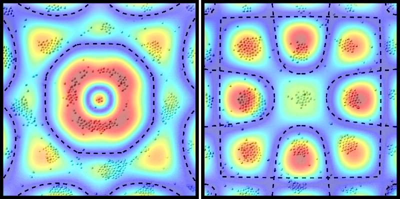 Physics - Focus: New Patterns for an Old Effect