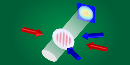 Viewpoint: Theory for 1D Quantum Materials Tested with Cold Atoms and Superconductors