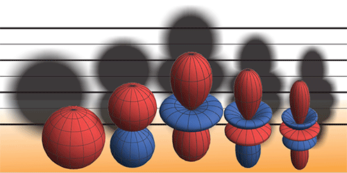 Viewpoint: Scattering Atoms Catch the <i>d </i>Wave