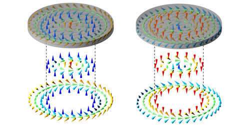 Focus: Field-Free Spin Patterns