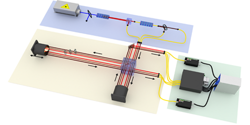 Viewpoint: Photonic Hat Trick
