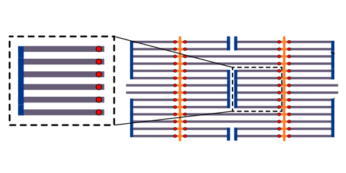 Viewpoint: A Roadmap for a Scalable Topological Quantum Computer