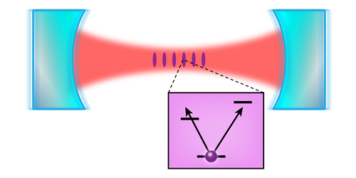 Viewpoint: Inducing Transparency with a Magnetic Field