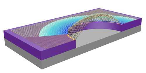 Focus: Graphene Sliding on Graphene