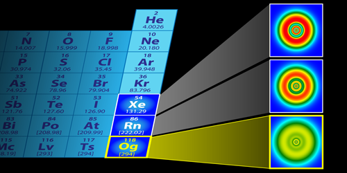 Viewpoint: Heaviest Element Has Unusual Shell Structure