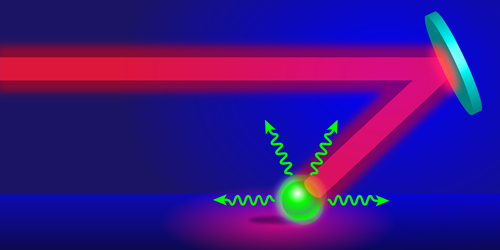 Viewpoint: Intense Laser Sheds Light on Radiation Reaction
