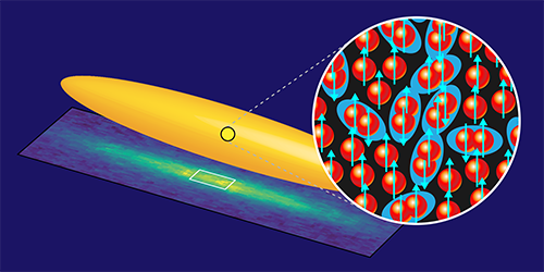 Viewpoint: The Quest to Make a Ferromagnet with Cold Atoms