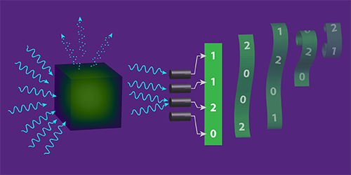 Viewpoint: Lost Photons Won't Derail Quantum Sampling