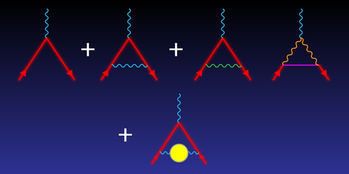 Viewpoint: Zeroing in on the Muon's Magnetism