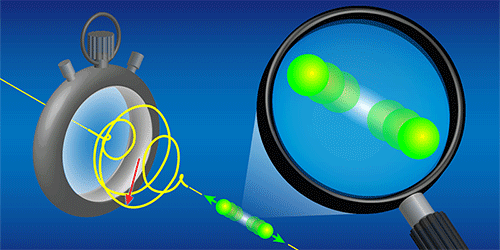 Viewpoint: Timing Molecular Motion with an Optical Stopwatch