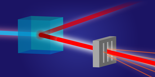 Focus: X-Ray Imaging Goes Quantum