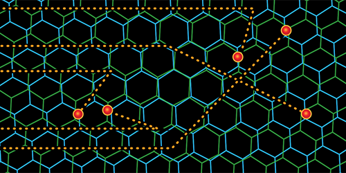 Viewpoint: Graphene Reveals Its Strange Side