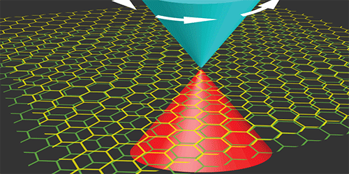 Geometry Rescues Superconductivity in Twisted Graphene