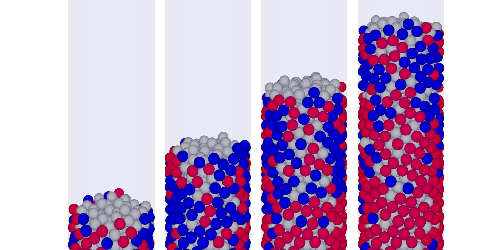 Focus: Some Granular Columns Weigh Too Much