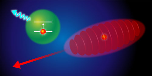 Synopsis: Excited by Shaped Electrons