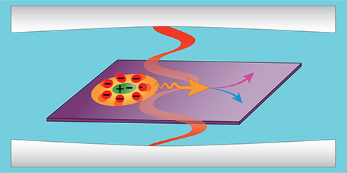 Hybridized Photons Feel Electric Fields