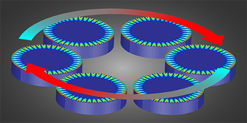 Heat Flows in a Circle Without Gradients