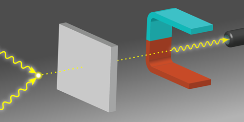 Producing Axions from Photon Collisions