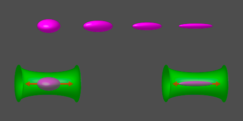 3D Collimation of Matter Waves