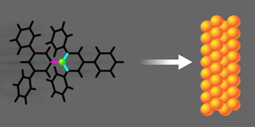 Selective Bond  Breaking with Splat Chemistry