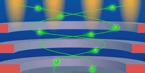 Ion Microscopy Goes Quantum
