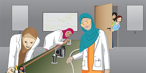 Why More Women Study Physics in Muslim Countries