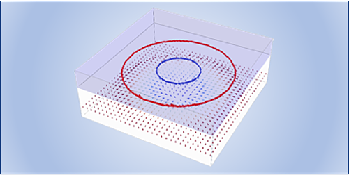 A Chiral Magnet Induces Vortex Currents in Superconductors