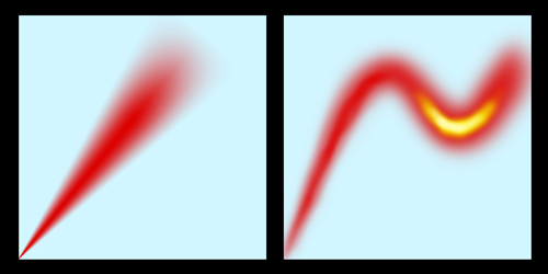 Excitations in the Ultimate Quantum Fluid