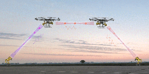 Quantum Drones Take Flight
