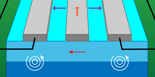 A New Drift in Spin-Based Electronics