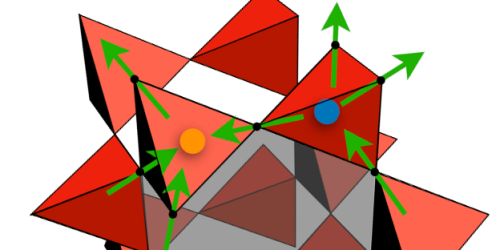 Fine Structure Constant Goes Big in Spin Ices