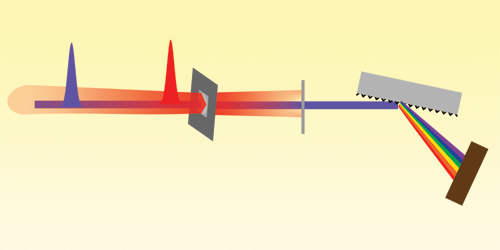 Femtosecond Probe Catches Electrons Relaxing