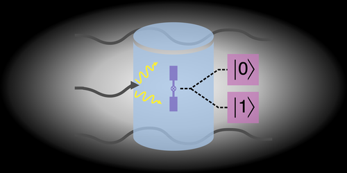 Qubits Could Act as Sensitive Dark Matter Detectors
