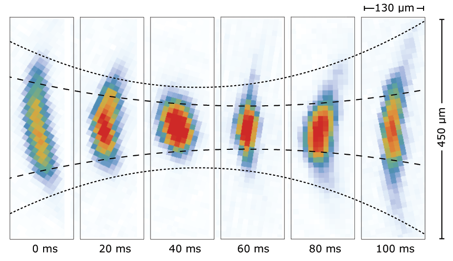 How to Focus a Bose-Einstein Condensate in a Waveguide