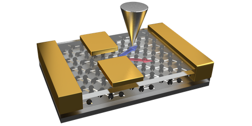 Valley-Polarized Jets in Graphene