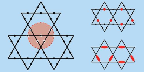 Cold Atoms Go Topological