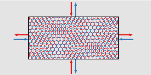 Stretching Solves a Mystery of Magic-Angle Graphene