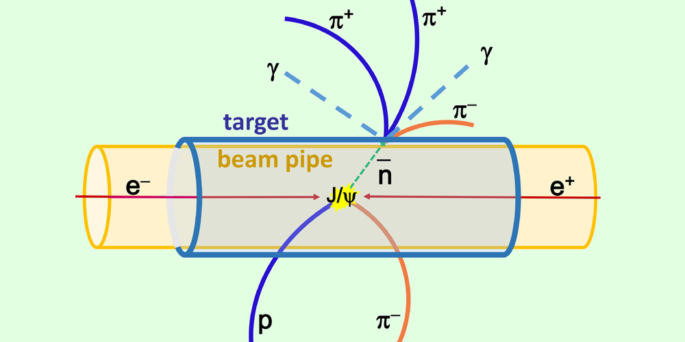 Generating Antineutrons and Hyperons with Existing and Future Facilities