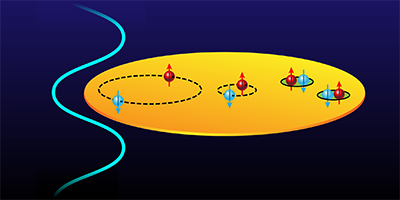 Viewpoint: Crossing a Quantum Fluid Divide