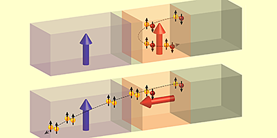 Viewpoint: A Boost for Superconducting Logic