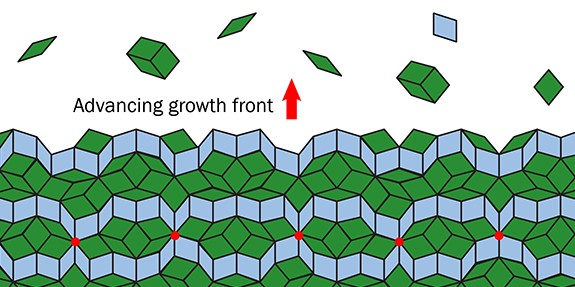 Viewpoint: Watching Quasicrystals Grow