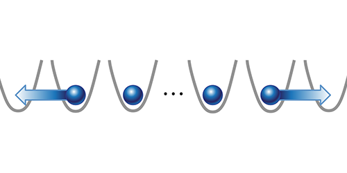 Viewpoint: Emerging Quantum Order in an Expanding Gas