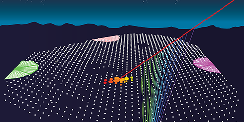 Viewpoint: Cosmic-Ray Showers Reveal Muon Mystery