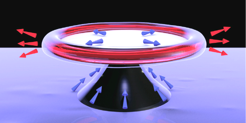Focus: Superfluid Increases Force of Laser Light