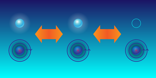 Viewpoint: Fermionic Vortices Find their Dual