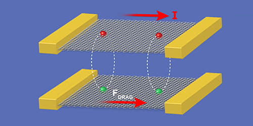 Viewpoint: Chasing the Exciton Condensate