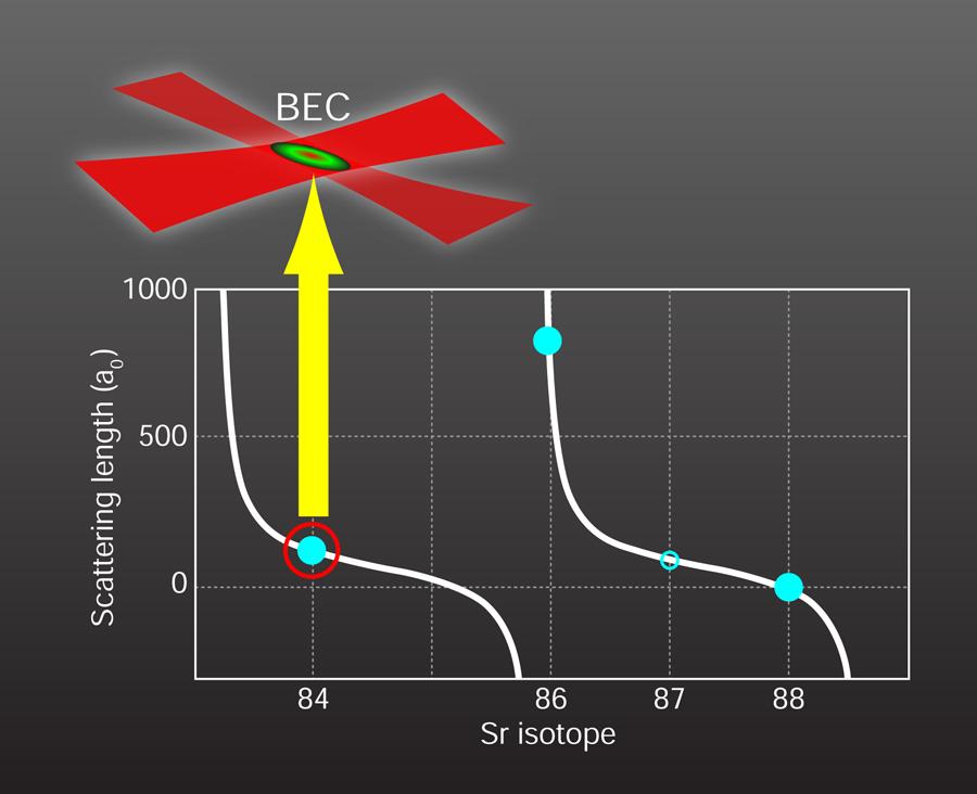 Physics Viewpoint Span Classaps Inline Formulamath Xmlns