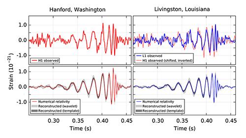 LIGO GW150914