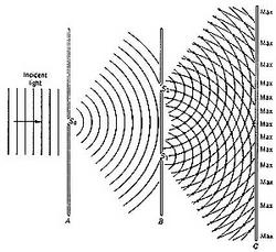 Physics - Focus: The de Broglie Wavelength of a Packet of ...