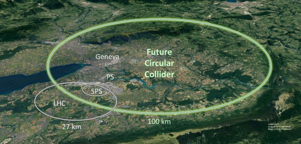 Europeans Decide on Particle Strategy